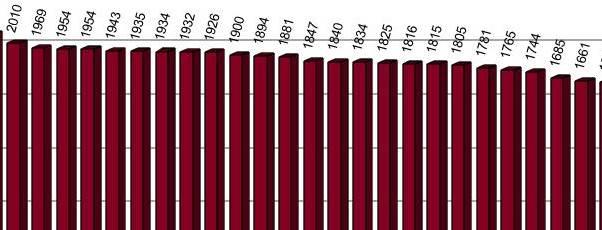 Arbeitszeit 2013 Vollzeit Ausschnitt