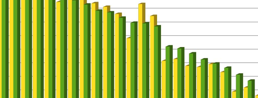 wirtschaftswachstum und lebenstandard langfristig gesehen 2004 2014 teil 2 wirtschaftswurm. Black Bedroom Furniture Sets. Home Design Ideas