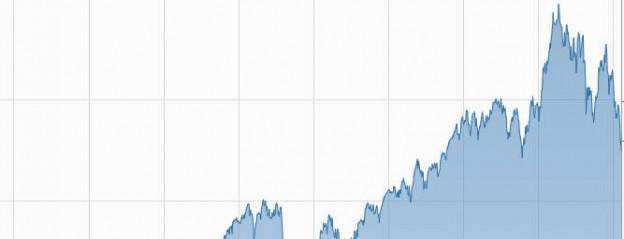 Chart DAX seit 2009 Ausschnitt
